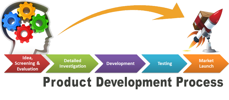 product-development-process